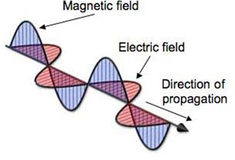 Cognitive radio in matlab download free open source